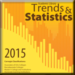 2015 ACRL Academic Library Trends and Statistics for Carnegie Classifications