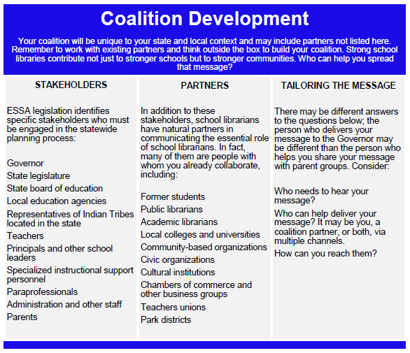 Coalition Development Graphic_See PDF below