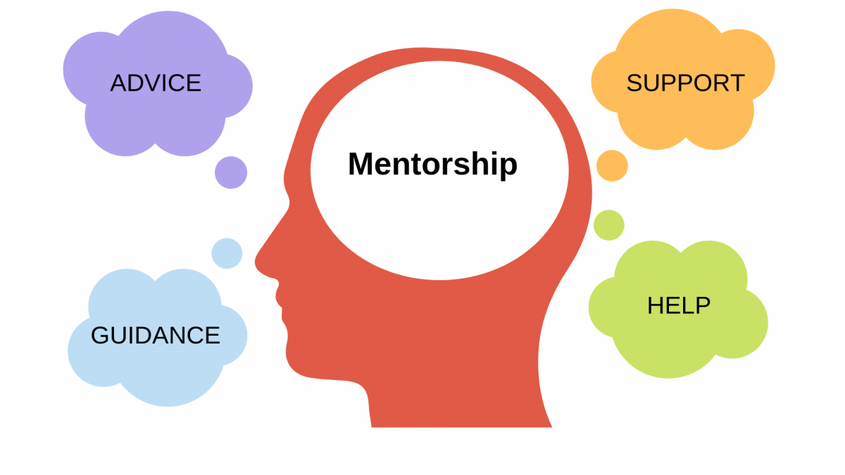 Thoughts on Mentorship