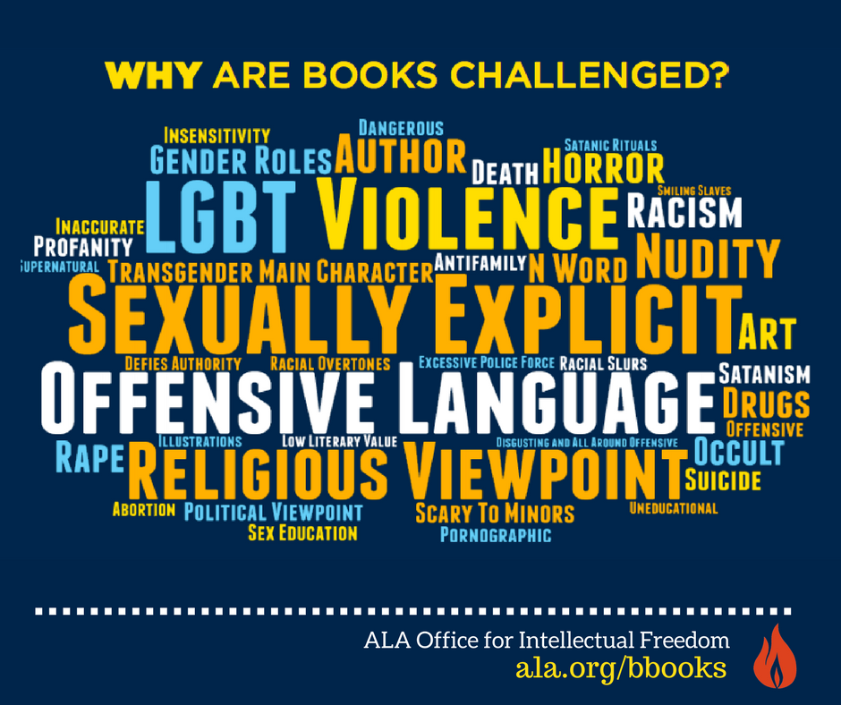 Why are books challenged in 2016?