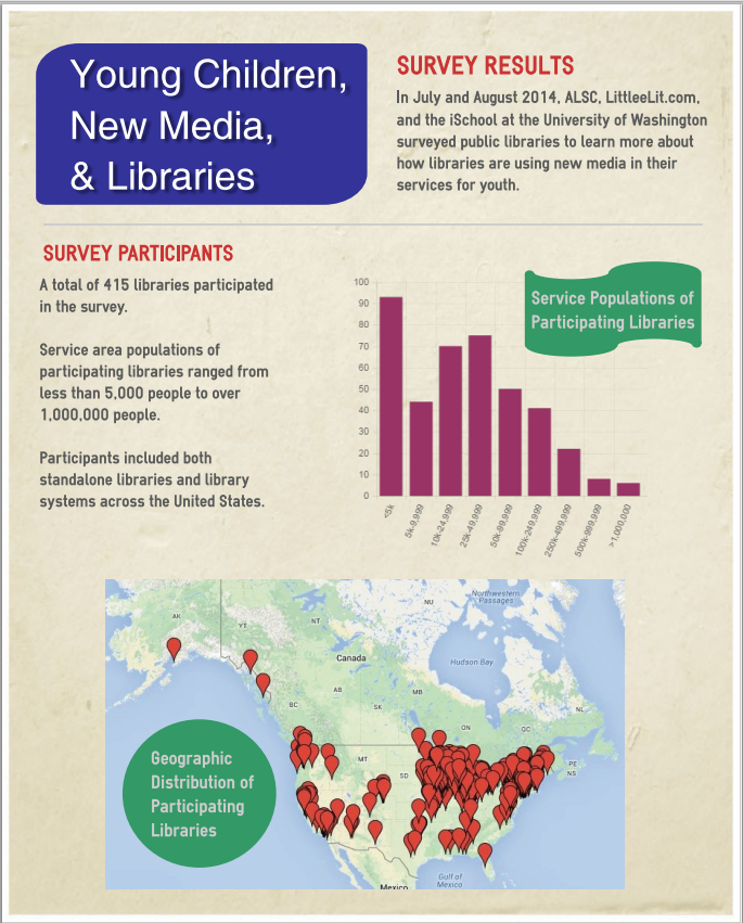 Image of Young Children, New Media and Libraries infographic