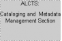 Cataloging and Metadata Management Section logo