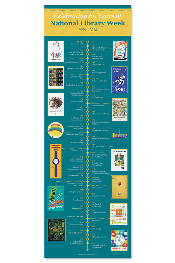 National Library Week 60th Anniversary poster