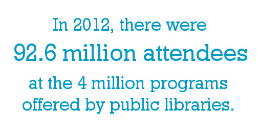 In 2012, there were 92.6 million attendees at the 4 million programs offered by public libraries.