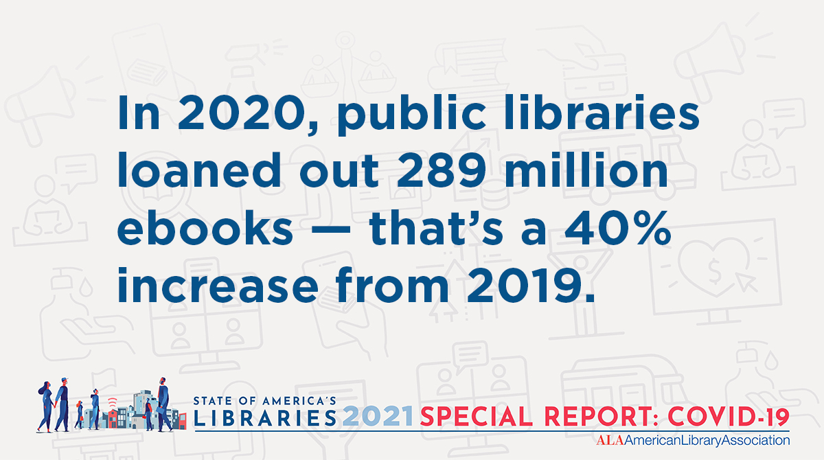 Twitter share: In 2020, public libraries loaned out 289 million ebooks—that's a 40% increase from 2019.State of America's Libraries 2021 Special Report: COVID-19 (illustration of people walking in a city with masks, Wi-Fi is emanating from library building)