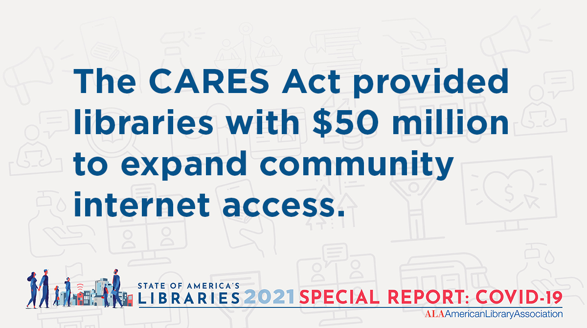 Twitter share: The CARES Act provided libraries with $50 million to expand community internet access.State of America's Libraries 2021 Special Report: COVID-19 (illustration of people walking in a city with masks, Wi-Fi is emanating from library building)