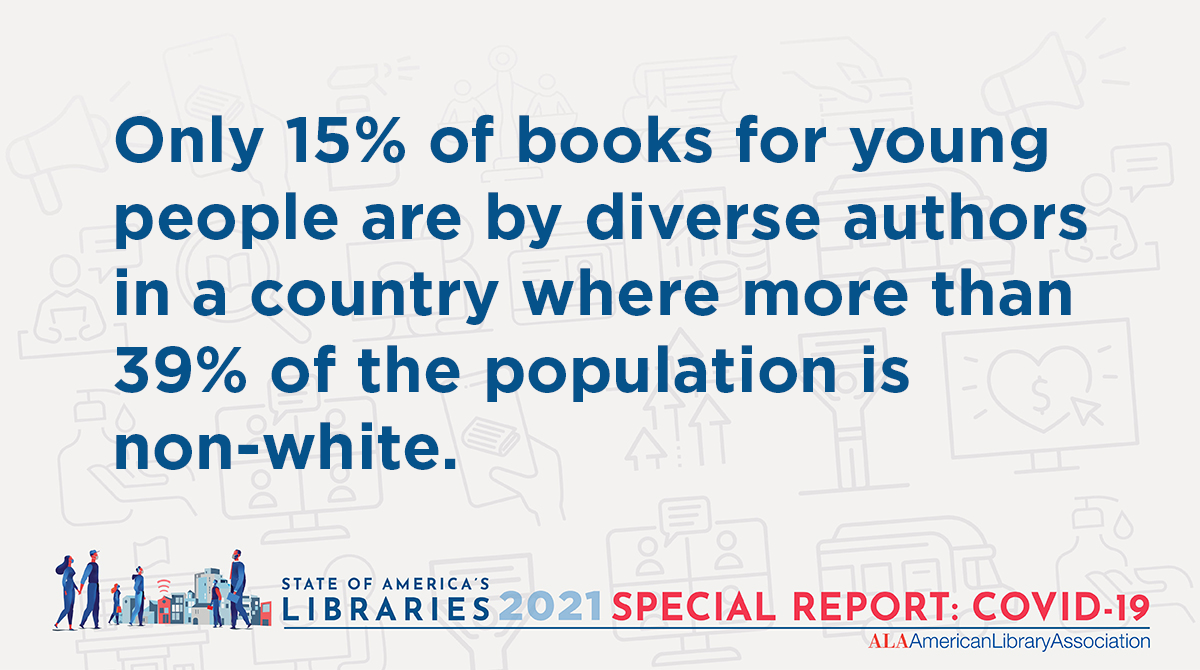 Twitter share: Only 15% of books for young people are by diverse authors in a country where more than 39 %of the population is non-white.State of America's Libraries 2021 Special Report: COVID-19 (illustration of people walking in a city with masks, Wi-Fi is emanating from library building)