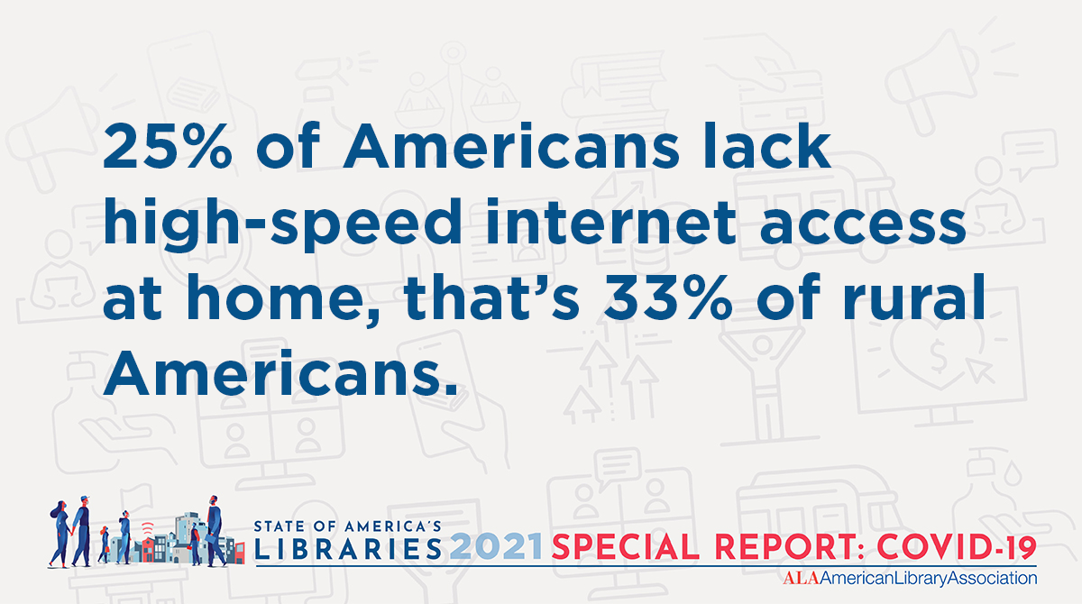 Twitter share: 25% of Americans lack high-speed internet access at home, that's 33% of rural Americans. State of America's Libraries 2021 Special Report: COVID-19 (illustration of people walking in a city with masks, Wi-Fi is emanating from library building)