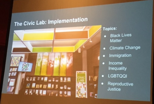 The Civic lab slide