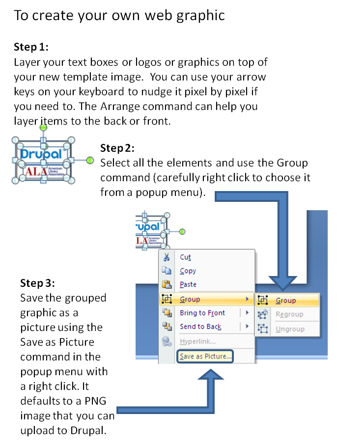 Image from PowerPoint attachment describing Group, Arrange and Save As Picture commands in Powerpoint