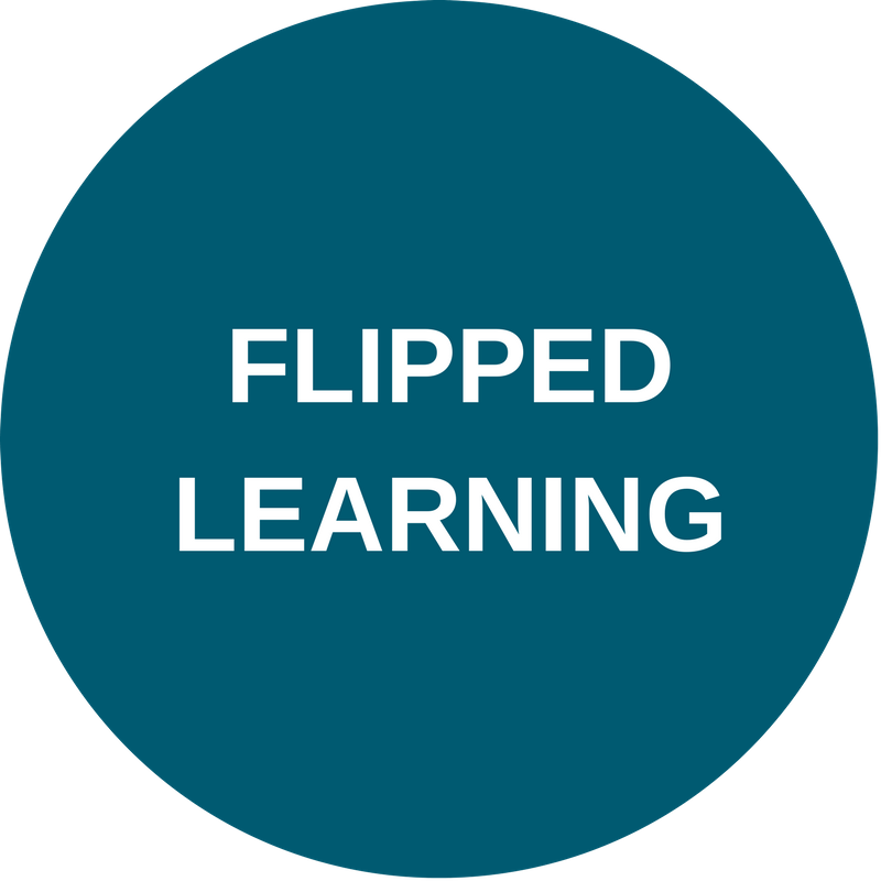 Flipped Learning Trend [Category - Education]