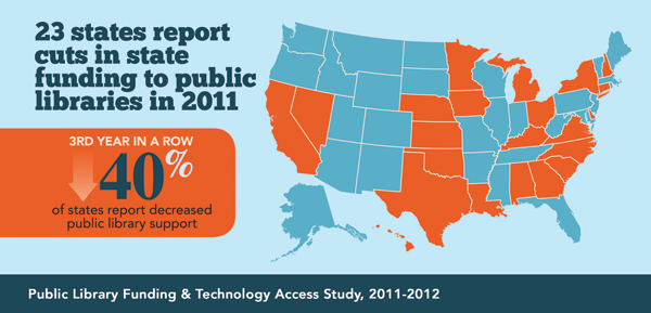 Image of cuts to state fundng of public libraries infograph